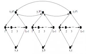 algorithm matching kidney
